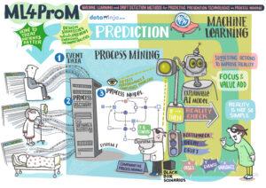 illustration_ml4prom